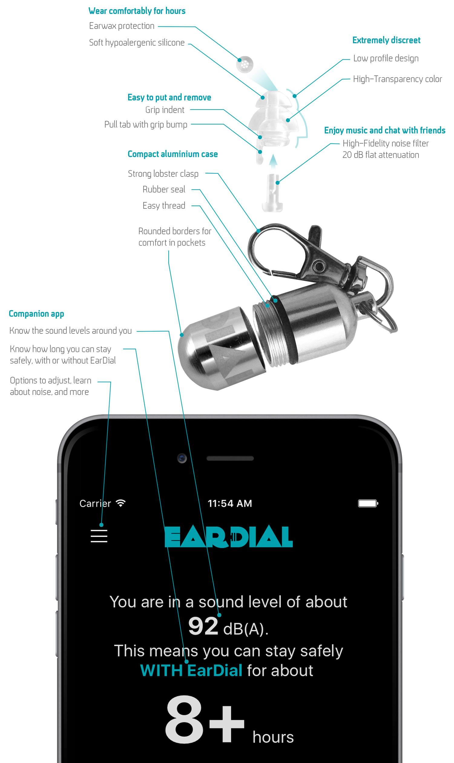 eardial-features